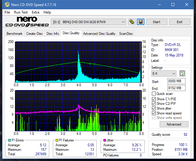 Nazwa:  DQ_2.4x_DW1620.png,  obejrzany:  30 razy,  rozmiar:  55.2 KB.