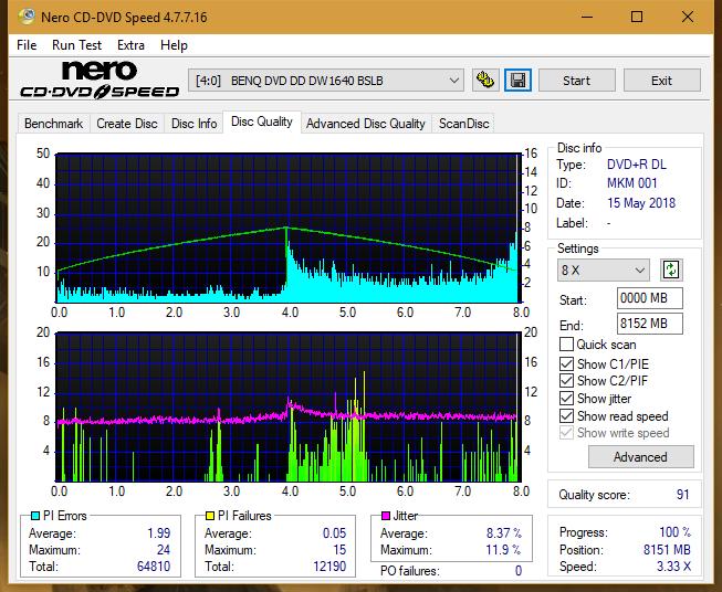 Nazwa:  DQ_2.4x_DW1640.png,  obejrzany:  32 razy,  rozmiar:  60.3 KB.