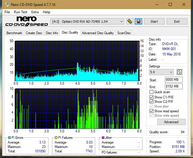 Nazwa:  DQ_2.4x_AD-7240S.png,  obejrzany:  30 razy,  rozmiar:  64.8 KB.