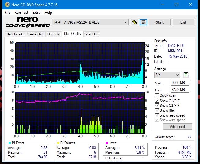 Nazwa:  DQ_2.4x_iHAS124-B.png,  obejrzany:  30 razy,  rozmiar:  46.7 KB.