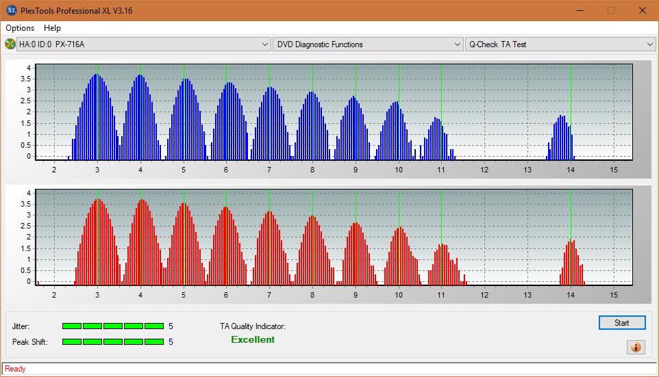 Nazwa:  TA Test (Inner Zone Layer 1)_2.4x_PX-716A.png,  obejrzany:  30 razy,  rozmiar:  49.2 KB.
