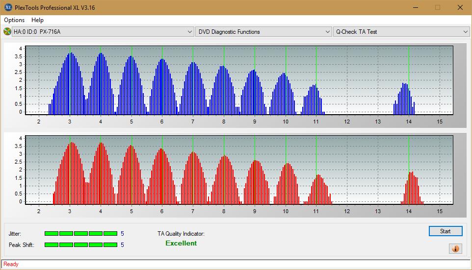 Nazwa:  TA Test (Outer Zone Layer 0)_2.4x_PX-716A.png,  obejrzany:  32 razy,  rozmiar:  48.5 KB.