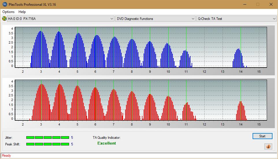 Nazwa:  TA Test (Outer Zone Layer 1)_2.4x_PX-716A.png,  obejrzany:  31 razy,  rozmiar:  48.8 KB.