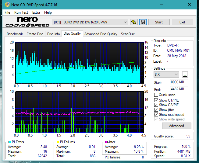 Nazwa:  DQ_8x_DW1620.png,  obejrzany:  31 razy,  rozmiar:  70.0 KB.