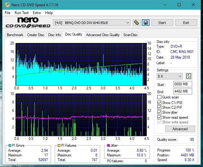 Nazwa:  DQ_8x_DW1640.png,  obejrzany:  34 razy,  rozmiar:  69.6 KB.