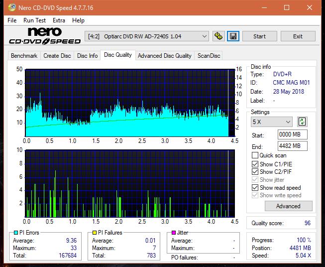 Nazwa:  DQ_8x_AD-7240S.png,  obejrzany:  32 razy,  rozmiar:  57.8 KB.