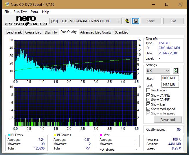 Nazwa:  DQ_8x_GH24NSD0.png,  obejrzany:  33 razy,  rozmiar:  53.3 KB.