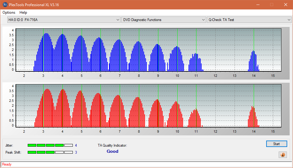 Nazwa:  TA Test (Outer Zone Layer 0)_8x_PX-716A.png,  obejrzany:  32 razy,  rozmiar:  48.1 KB.