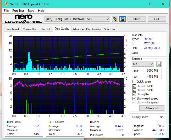 Nazwa:  DQ_4x_DW1620.png,  obejrzany:  33 razy,  rozmiar:  62.5 KB.
