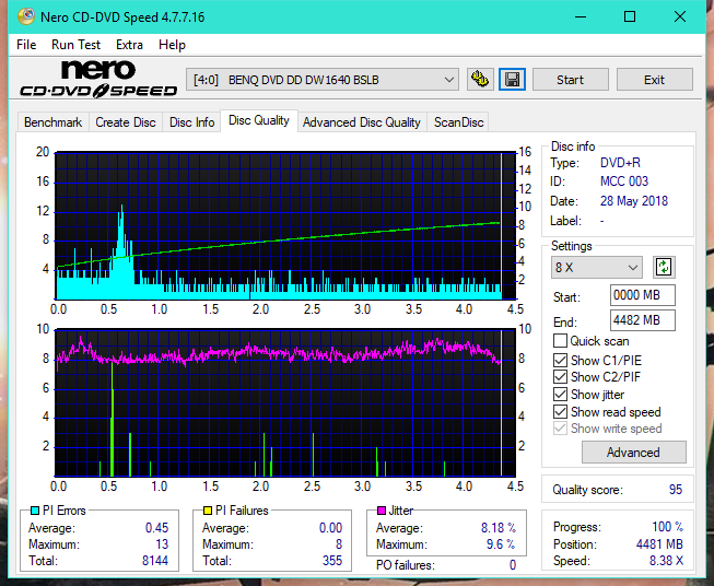 Nazwa:  DQ_4x_DW1640.png,  obejrzany:  30 razy,  rozmiar:  71.4 KB.