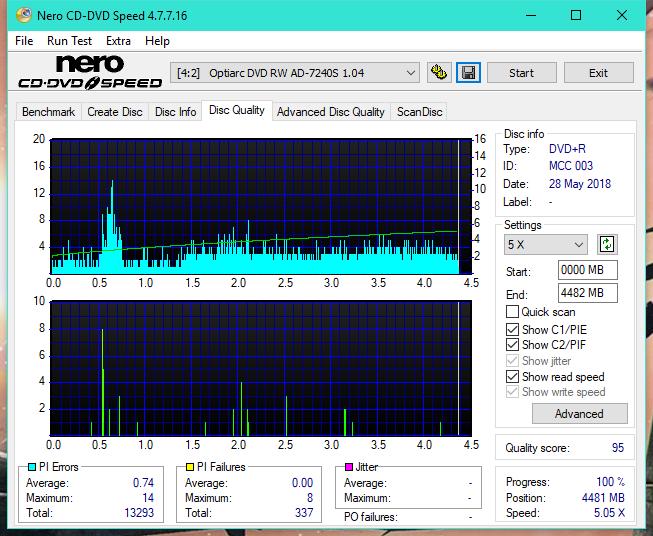 Nazwa:  DQ_4x_AD-7240S.png,  obejrzany:  32 razy,  rozmiar:  69.3 KB.