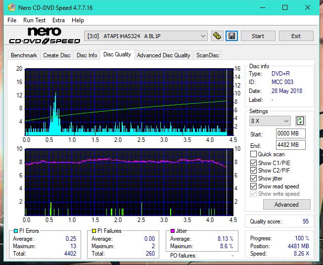Nazwa:  DQ_4x_iHAS324-A.png,  obejrzany:  32 razy,  rozmiar:  69.5 KB.