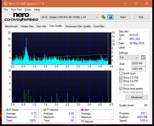 Nazwa:  DQ_8x_AD-7240S.png,  obejrzany:  33 razy,  rozmiar:  54.3 KB.