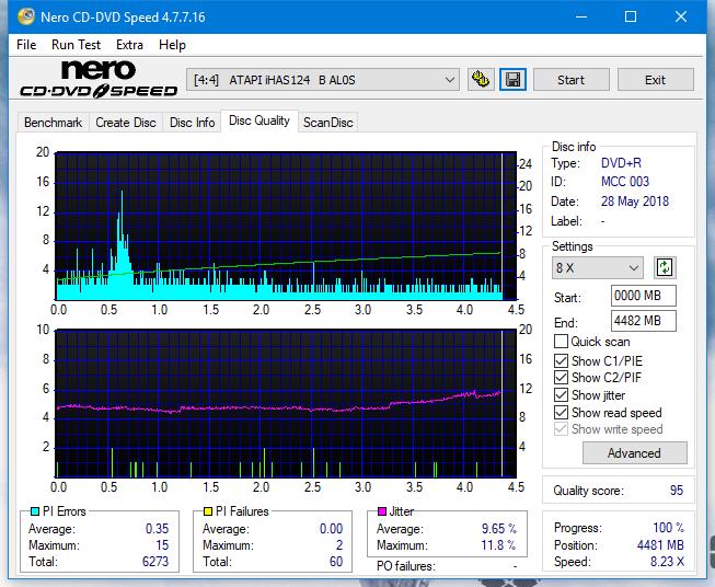 Nazwa:  DQ_8x_iHAS124-B.png,  obejrzany:  30 razy,  rozmiar:  62.4 KB.