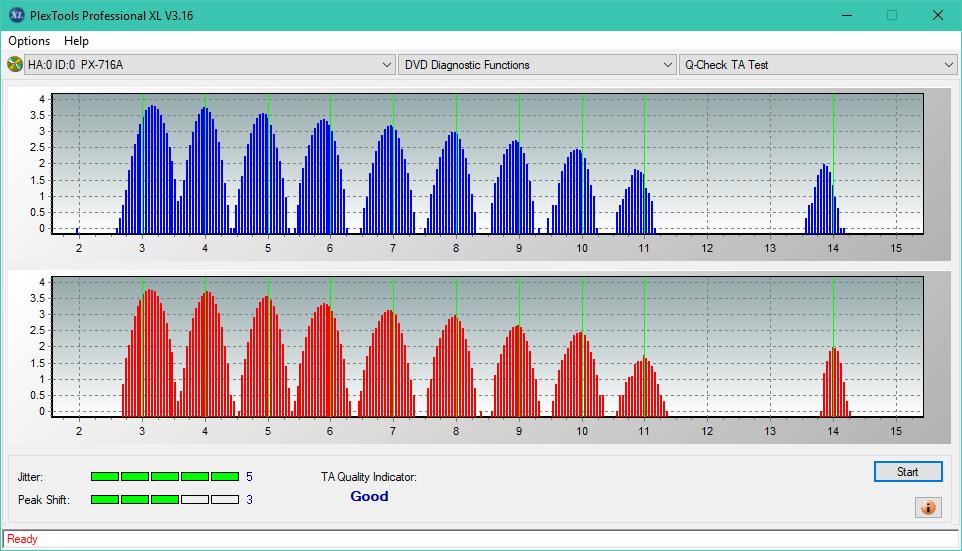 Nazwa:  TA Test (Inner Zone Layer 0)_8x_PX-716A.png,  obejrzany:  31 razy,  rozmiar:  49.1 KB.