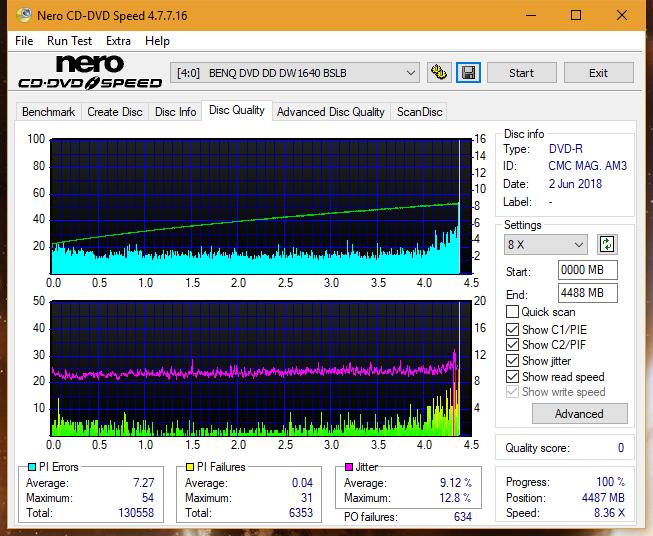 Nazwa:  DQ_4x_DW1640.png,  obejrzany:  28 razy,  rozmiar:  72.3 KB.