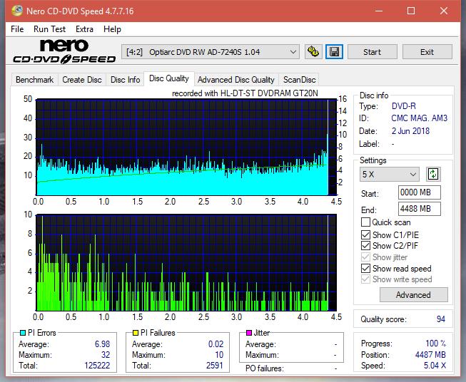 Nazwa:  DQ_4x_AD-7240S.png,  obejrzany:  28 razy,  rozmiar:  61.8 KB.