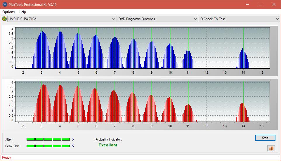 Nazwa:  TA Test (Middle Zone Layer 0)_4x_PX-716A.png,  obejrzany:  26 razy,  rozmiar:  48.7 KB.