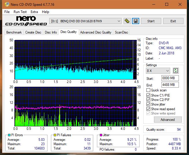 Nazwa:  DQ_8x_DW1620.png,  obejrzany:  27 razy,  rozmiar:  62.7 KB.