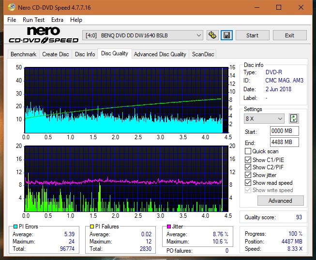 Nazwa:  DQ_8x_DW1640.png,  obejrzany:  27 razy,  rozmiar:  62.6 KB.