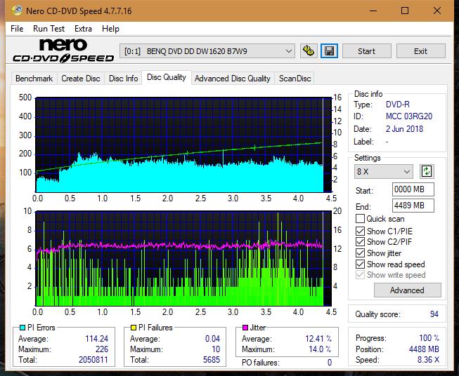 Nazwa:  DQ_4x_DW1620.png,  obejrzany:  28 razy,  rozmiar:  75.5 KB.