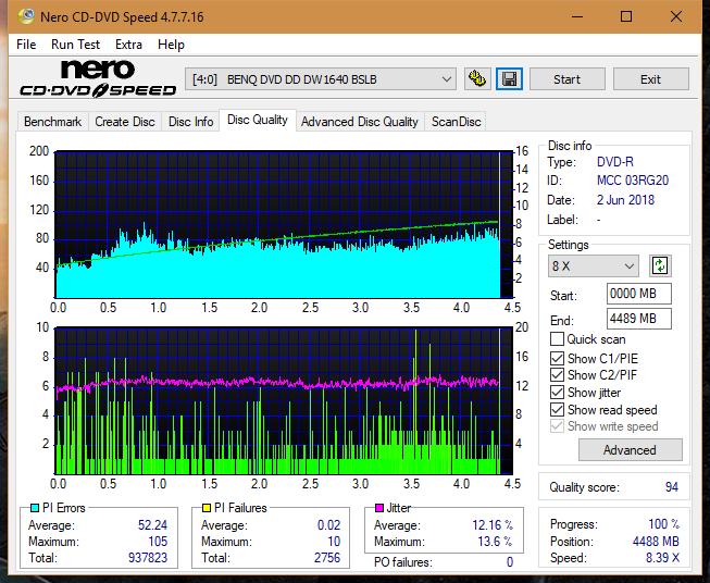 Nazwa:  DQ_4x_DW1640.png,  obejrzany:  26 razy,  rozmiar:  76.1 KB.