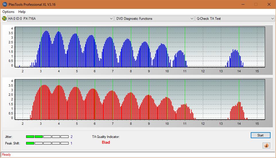 Nazwa:  TA Test (Middle Zone Layer 0)_4x_PX-716A.png,  obejrzany:  25 razy,  rozmiar:  47.6 KB.