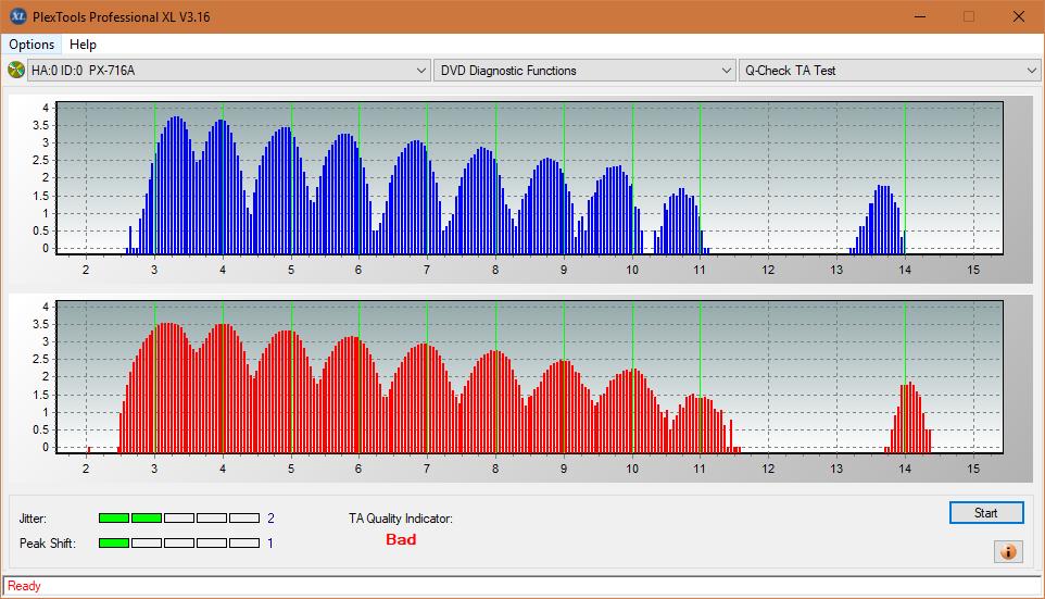 Nazwa:  TA Test (Outer Zone Layer 0)_4x_PX-716A.png,  obejrzany:  26 razy,  rozmiar:  47.4 KB.