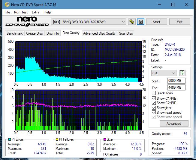 Nazwa:  DQ_8x_DW1620.png,  obejrzany:  24 razy,  rozmiar:  78.6 KB.