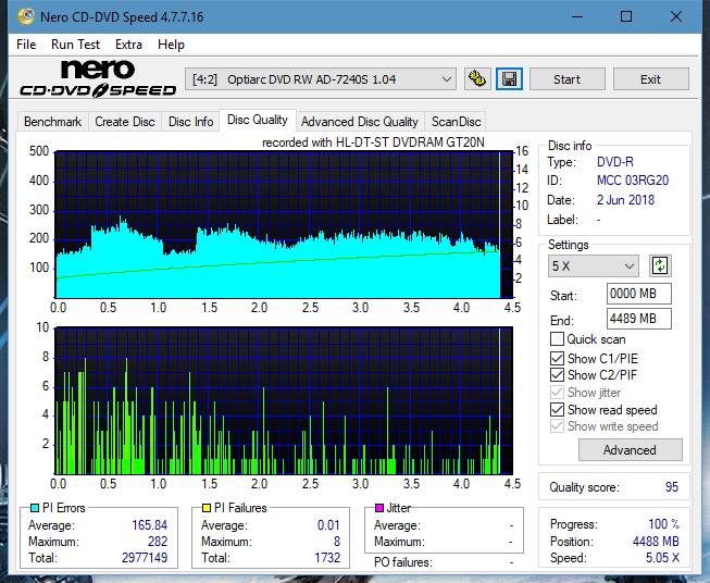 Nazwa:  DQ_8x_AD-7240S.png,  obejrzany:  24 razy,  rozmiar:  77.1 KB.