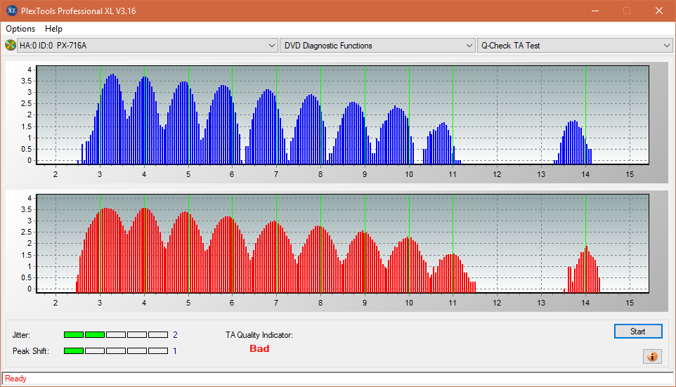 Nazwa:  TA Test (Inner Zone Layer 0)_8x_PX-716A.png,  obejrzany:  24 razy,  rozmiar:  47.7 KB.