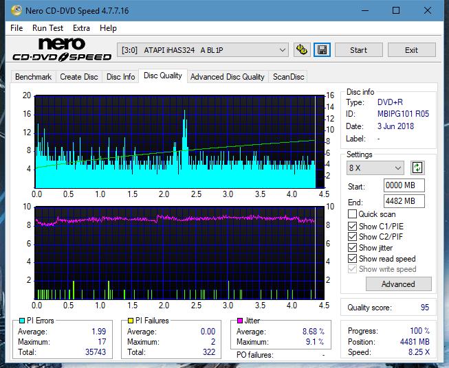 Nazwa:  DQ_8x_iHAS324-A.png,  obejrzany:  20 razy,  rozmiar:  73.6 KB.