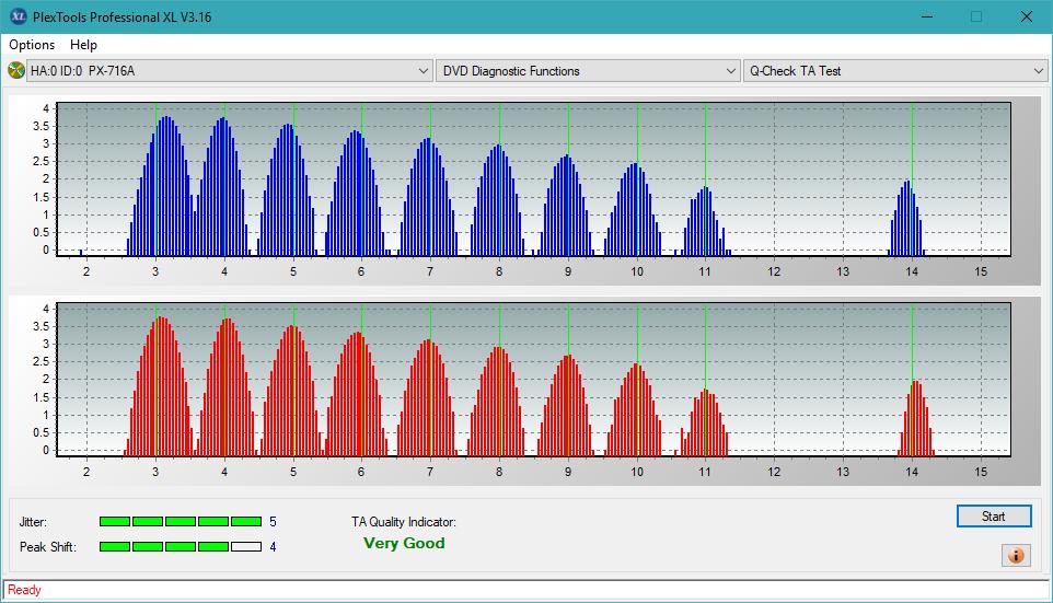 Nazwa:  TA Test (Middle Zone Layer 0)_8x_PX-716A.png,  obejrzany:  20 razy,  rozmiar:  48.9 KB.