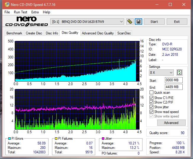 Nazwa:  DQ_4x_DW1620.png,  obejrzany:  19 razy,  rozmiar:  61.5 KB.