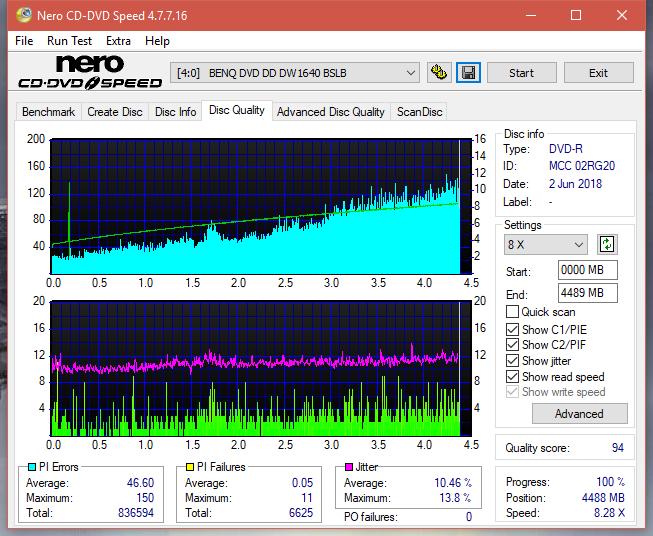 Nazwa:  DQ_4x_DW1640.png,  obejrzany:  18 razy,  rozmiar:  62.1 KB.