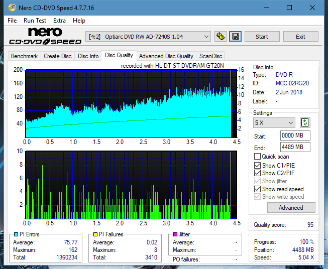 Nazwa:  DQ_4x_AD-7240S.png,  obejrzany:  19 razy,  rozmiar:  78.0 KB.