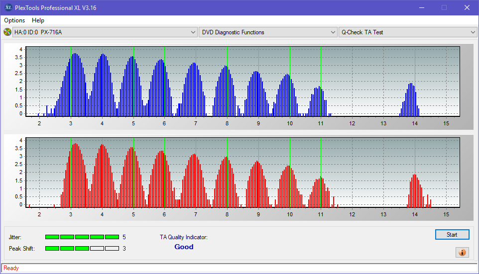 Nazwa:  TA Test (Inner Zone Layer 0)_4x_PX-716A.png,  obejrzany:  18 razy,  rozmiar:  49.0 KB.