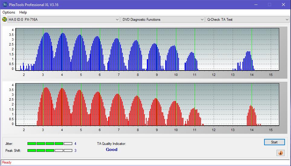 Nazwa:  TA Test (Middle Zone Layer 0)_4x_PX-716A.png,  obejrzany:  18 razy,  rozmiar:  50.4 KB.