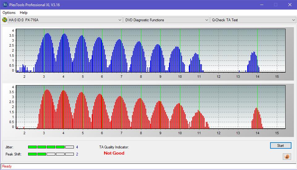 Nazwa:  TA Test (Outer Zone Layer 0)_4x_PX-716A.png,  obejrzany:  18 razy,  rozmiar:  49.1 KB.