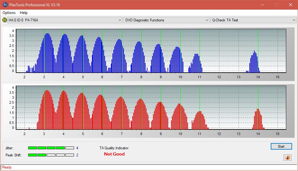 Nazwa:  TA Test (Middle Zone Layer 0)_8x_PX-716A.png,  obejrzany:  16 razy,  rozmiar:  48.9 KB.