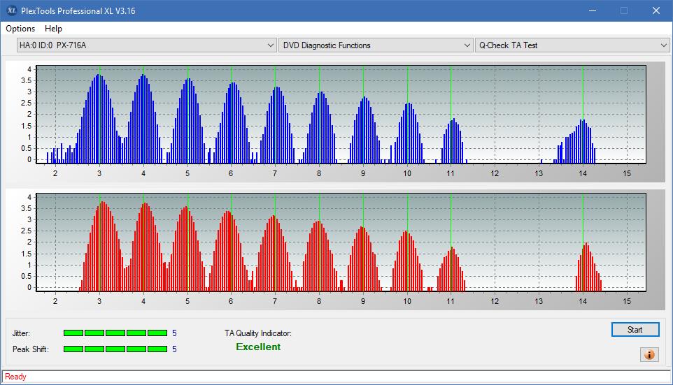Nazwa:  TA Test (Inner Zone Layer 0)_2x_PX-716A.png,  obejrzany:  13 razy,  rozmiar:  48.7 KB.