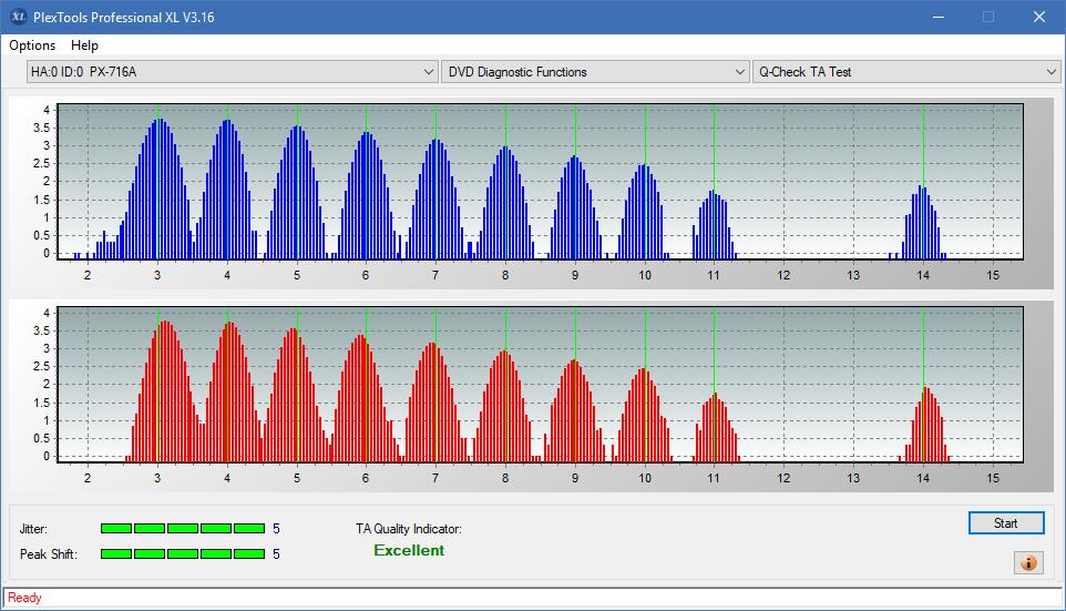 Nazwa:  TA Test (Middle Zone Layer 0)_2x_PX-716A.png,  obejrzany:  11 razy,  rozmiar:  48.2 KB.