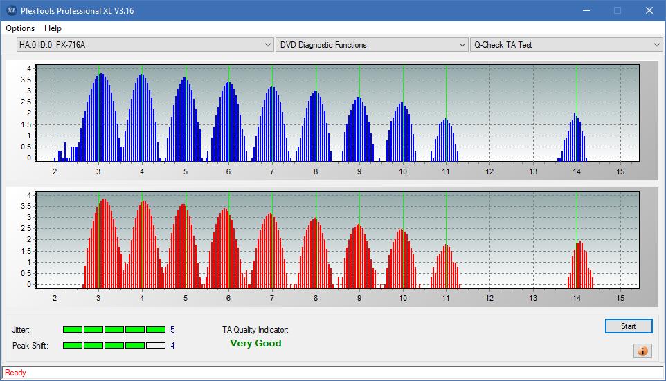 Nazwa:  TA Test (Outer Zone Layer 0)_2x_PX-716A.png,  obejrzany:  12 razy,  rozmiar:  48.5 KB.