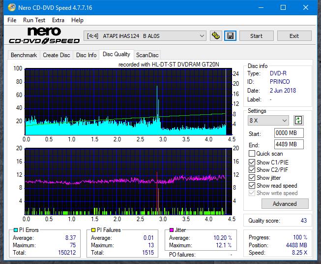 Nazwa:  DQ_4x_iHAS124-B.png,  obejrzany:  11 razy,  rozmiar:  66.5 KB.