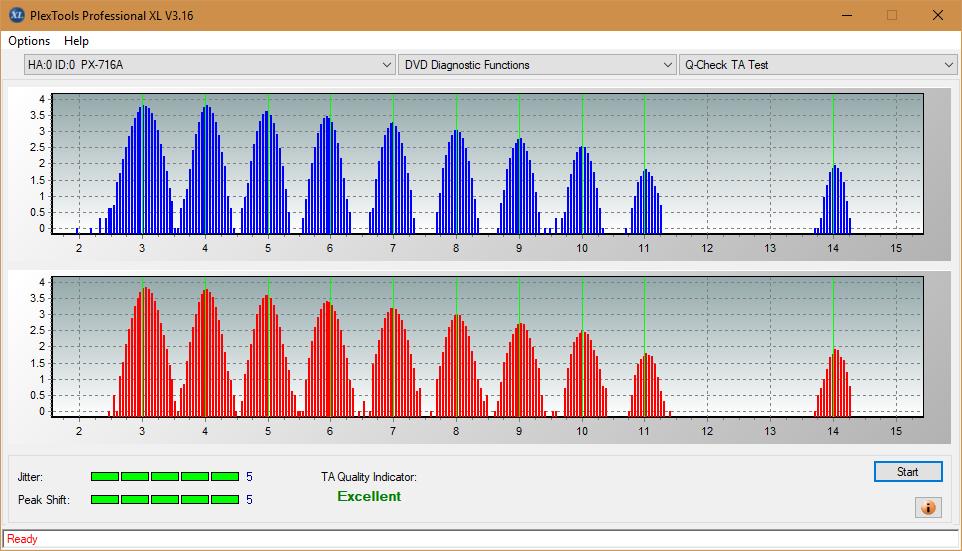 Nazwa:  TA Test (Outer Zone Layer 0)_4x_PX-716A.png,  obejrzany:  13 razy,  rozmiar:  48.5 KB.