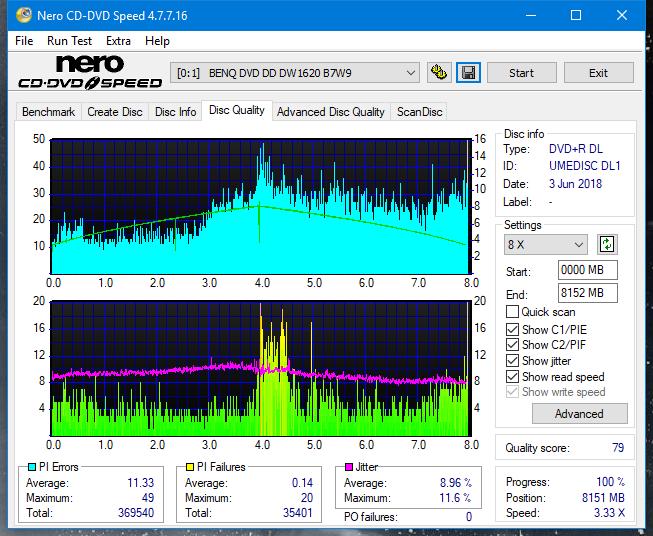 Nazwa:  DQ_2.4x_DW1620.png,  obejrzany:  11 razy,  rozmiar:  71.7 KB.