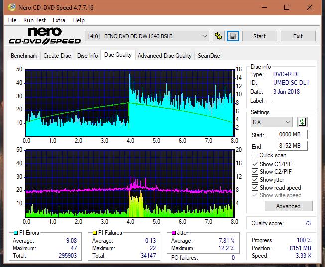 Nazwa:  DQ_2.4x_DW1640.png,  obejrzany:  11 razy,  rozmiar:  63.3 KB.