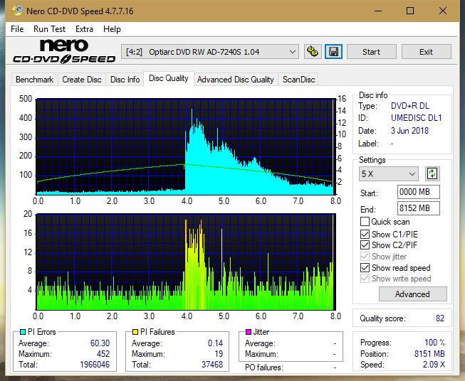 Nazwa:  DQ_2.4x_AD-7240S.png,  obejrzany:  11 razy,  rozmiar:  69.0 KB.