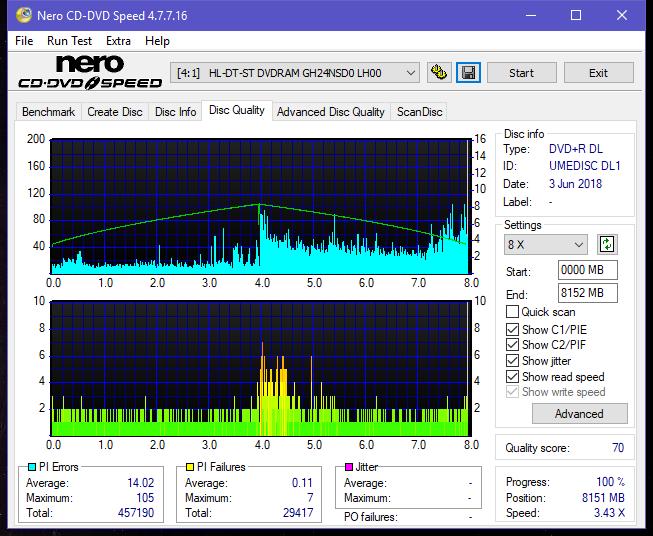 Nazwa:  DQ_2.4x_GH24NSD0.png,  obejrzany:  13 razy,  rozmiar:  47.1 KB.