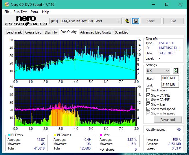 Nazwa:  DQ_4x_DW1620.png,  obejrzany:  12 razy,  rozmiar:  62.9 KB.